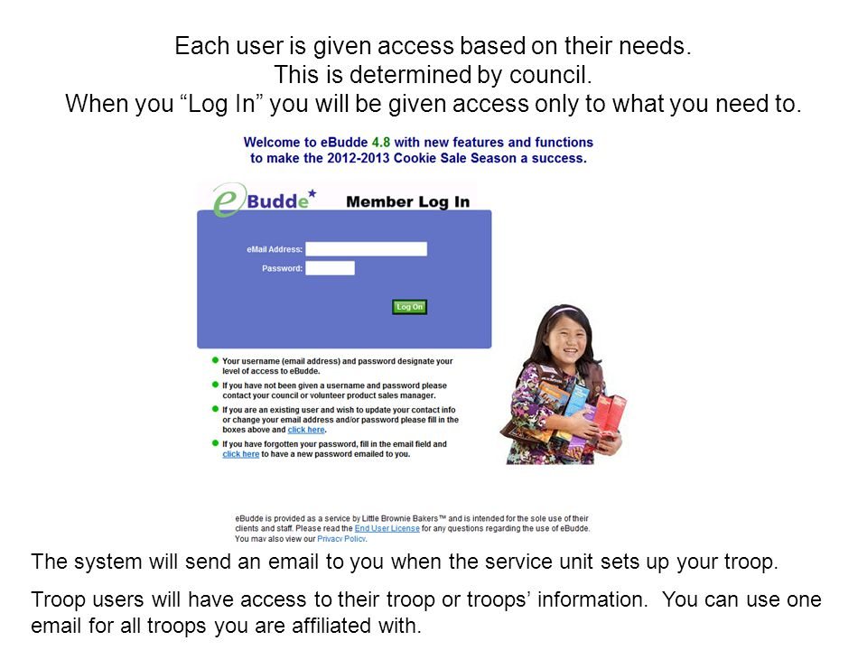 Each user is given access based on their needs. This is determined by council.