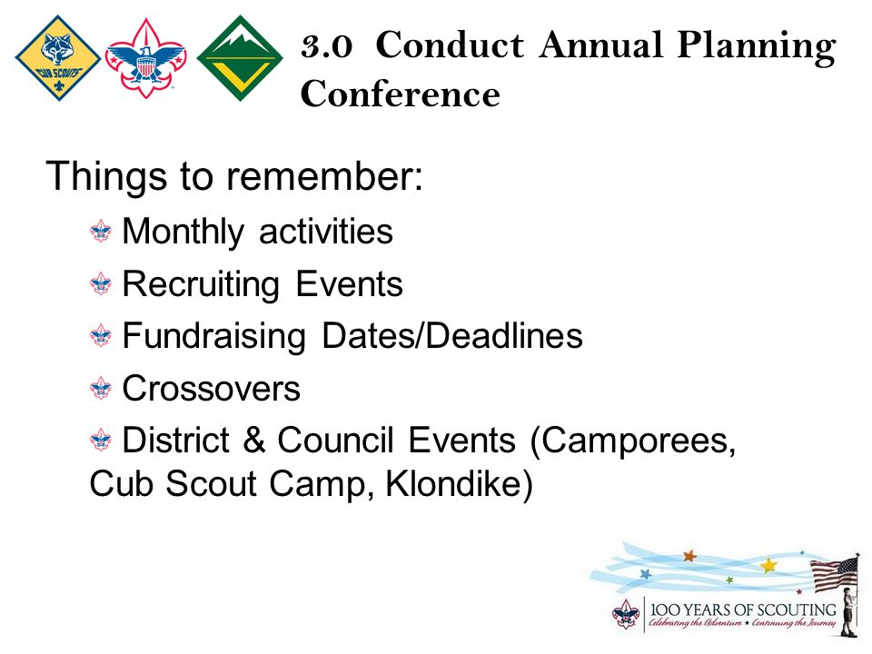 3.0 Conduct Annual Planning Conference Things to remember: Monthly activities Recruiting Events Fundraising Dates/Deadlines Crossovers District & Council Events (Camporees, Cub Scout Camp, Klondike)