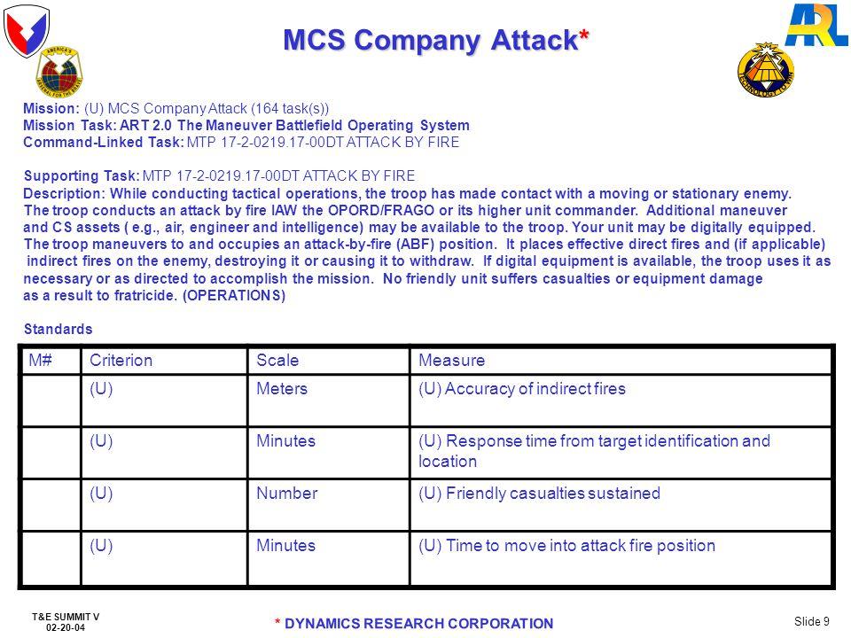 TE SUMMIT V Slide 9 Mission U MCS Company Attack 164 Task