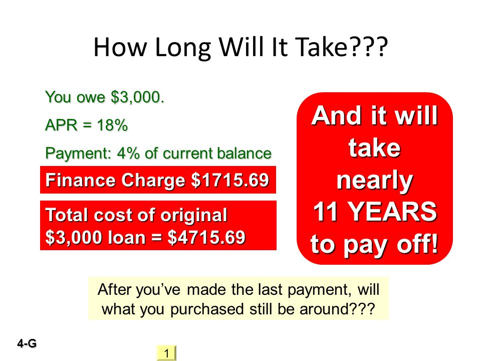 4-G How Long Will It Take . APR = 18% Payment: 4% of current balance You owe $3,000.