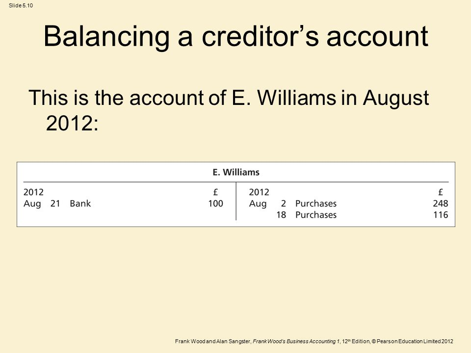 Frank Wood and Alan Sangster, Frank Wood's Business Accounting 1, 12 th Edition, © Pearson Education Limited 2012 Slide 5.10 Balancing a creditor's account This is the account of E.