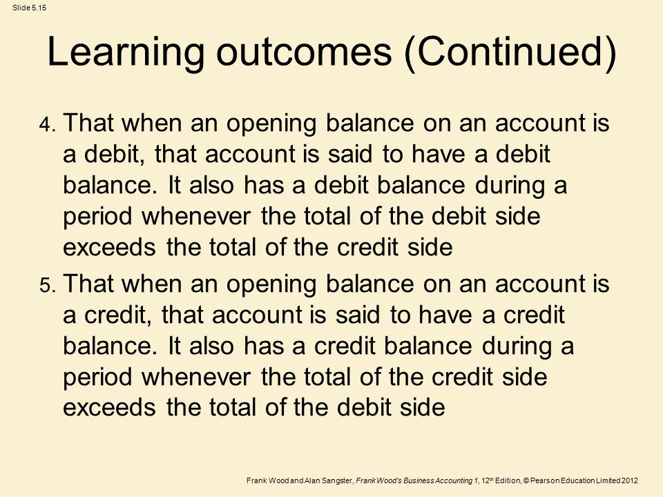 Frank Wood and Alan Sangster, Frank Wood's Business Accounting 1, 12 th Edition, © Pearson Education Limited 2012 Slide 5.15 Learning outcomes (Continued) 4.