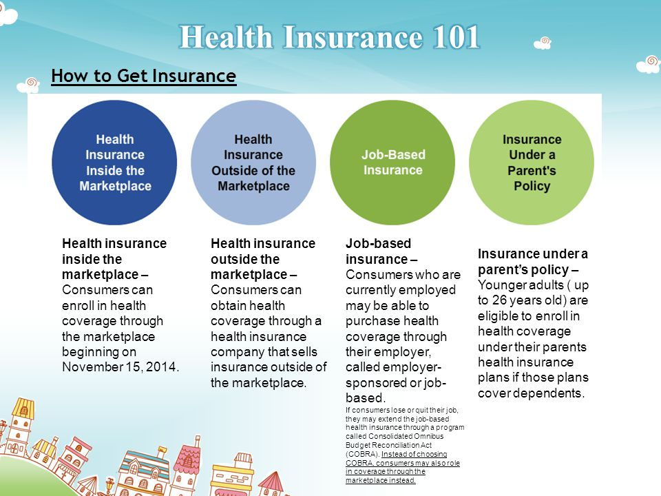 How to Get Insurance Health insurance inside the marketplace – Consumers can enroll in health coverage through the marketplace beginning on November 15, 2014.