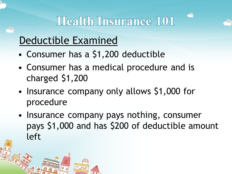 Deductible Examined Consumer has a $1,200 deductible Consumer has a medical procedure and is charged $1,200 Insurance company only allows $1,000 for procedure Insurance company pays nothing, consumer pays $1,000 and has $200 of deductible amount left