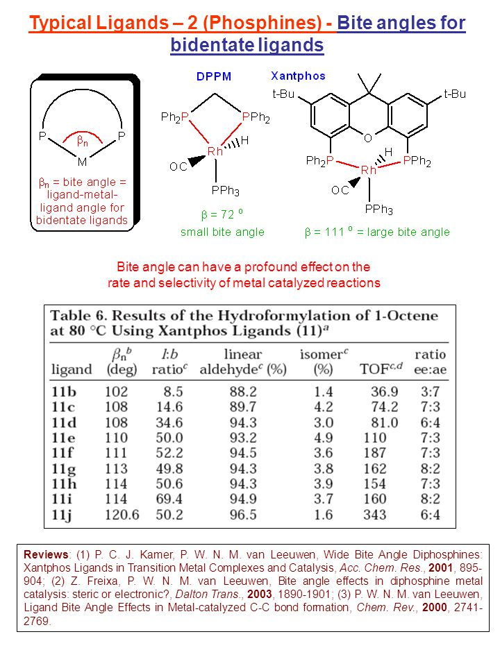Phosphines Pr 3 Very Important Ligands Donors Acceptors For Years It Was Assumed That Backdonation Occurred From The Metal Into Empty Ppt Download