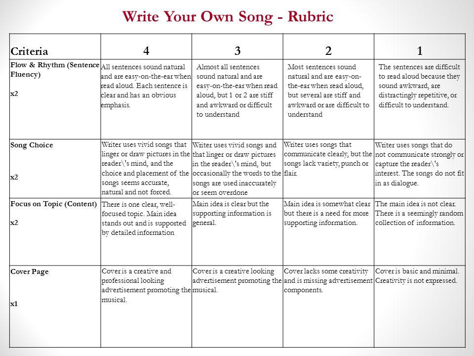 rubistar poetry rubric