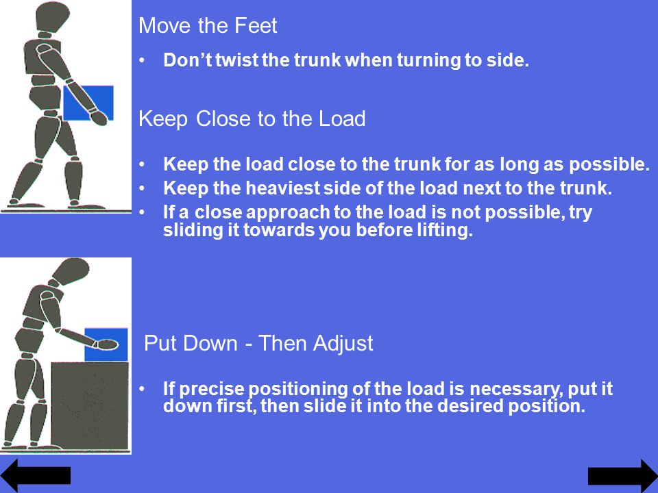 Move the Feet Don't twist the trunk when turning to side.