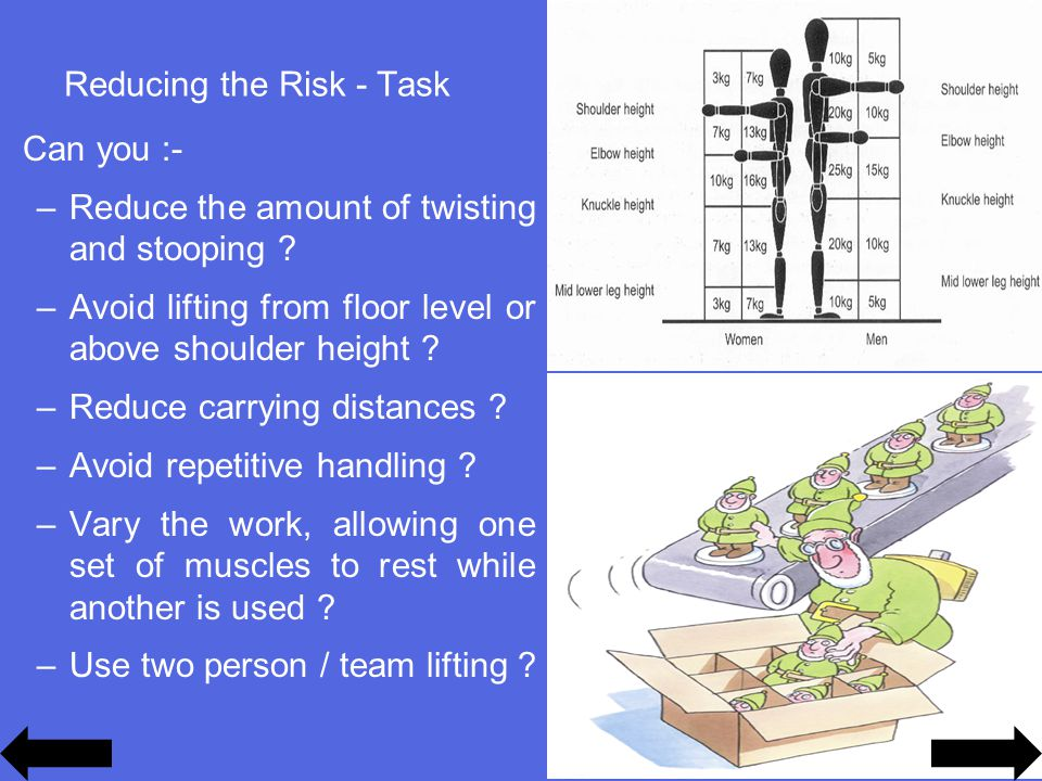 Reducing the Risk - Task Can you :- –Reduce the amount of twisting and stooping .