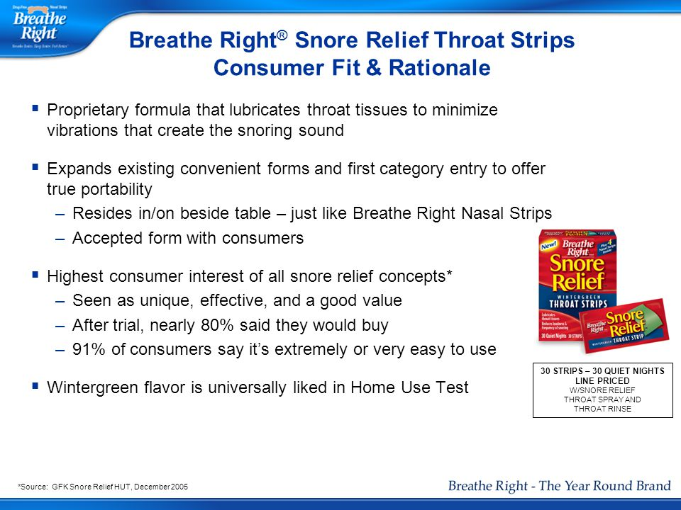 Think, breathe right throat strips