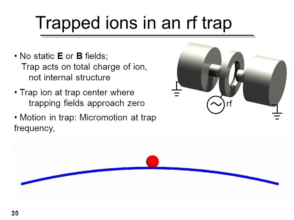 elliott hullámjelző bináris opciókhoz