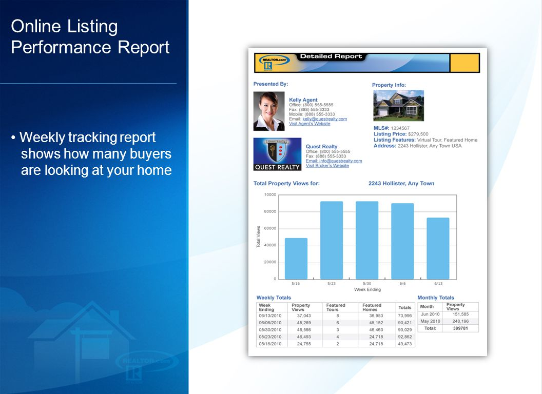 33 Online Listing Performance Report Weekly tracking report shows how many buyers are looking at your home