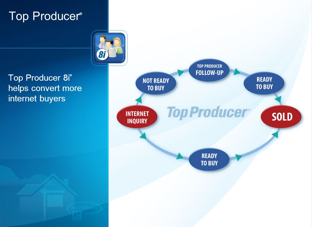 32 Top Producer 8i ® helps convert more internet buyers Top Producer ®