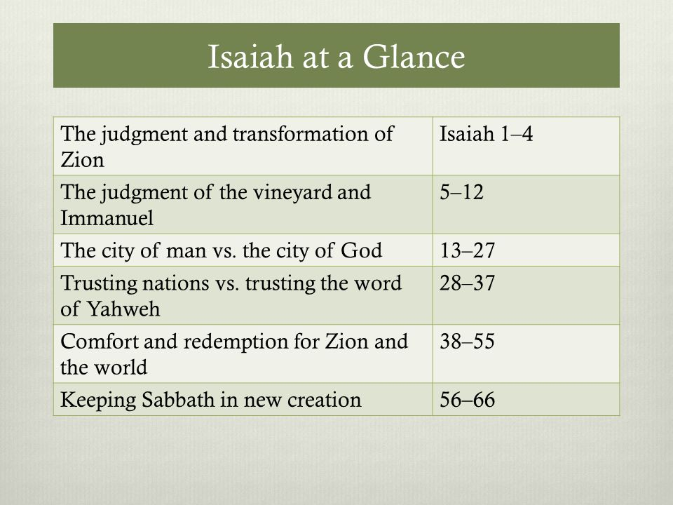 Isaiah at a Glance The judgment and transformation of Zion Isaiah 1–4 The judgment of the vineyard and Immanuel 5–12 The city of man vs.