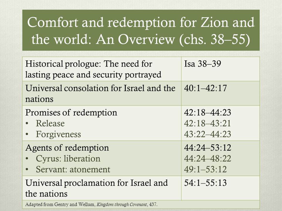 Comfort and redemption for Zion and the world: An Overview (chs.