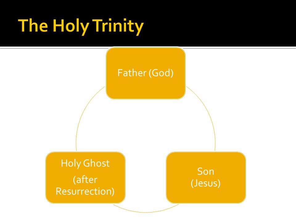 Father (God) Son (Jesus) Holy Ghost (after Resurrection)