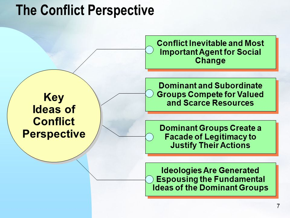 7 The Conflict Perspective Conflict Inevitable and Most Important Agent for Social Change Dominant and Subordinate Groups Compete for Valued and Scarce Resources Dominant Groups Create a Facade of Legitimacy to Justify Their Actions Dominant Groups Create a Facade of Legitimacy to Justify Their Actions Ideologies Are Generated Espousing the Fundamental Ideas of the Dominant Groups Ideologies Are Generated Espousing the Fundamental Ideas of the Dominant Groups Key Ideas of Conflict Perspective Key Ideas of Conflict Perspective