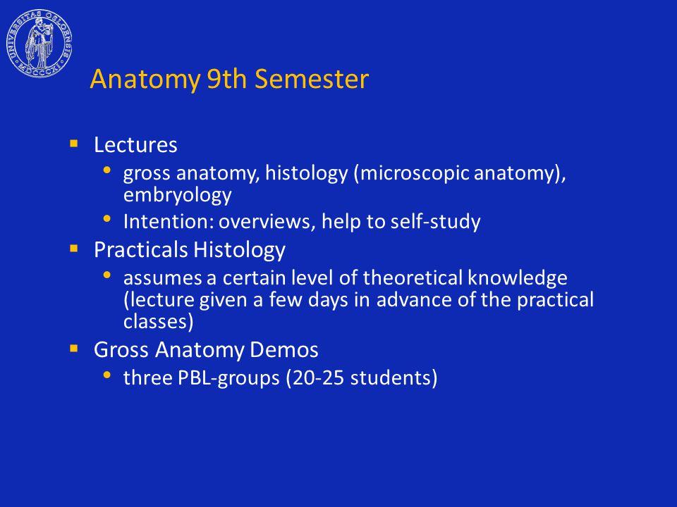 Ole Petter Ottersen Anatomy of the genital organs Jon Storm-Mathisen ...