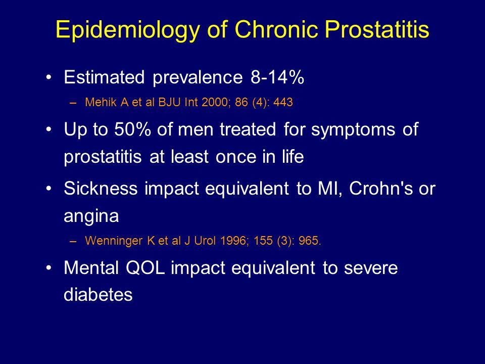 2021 Mi a prostatitis)