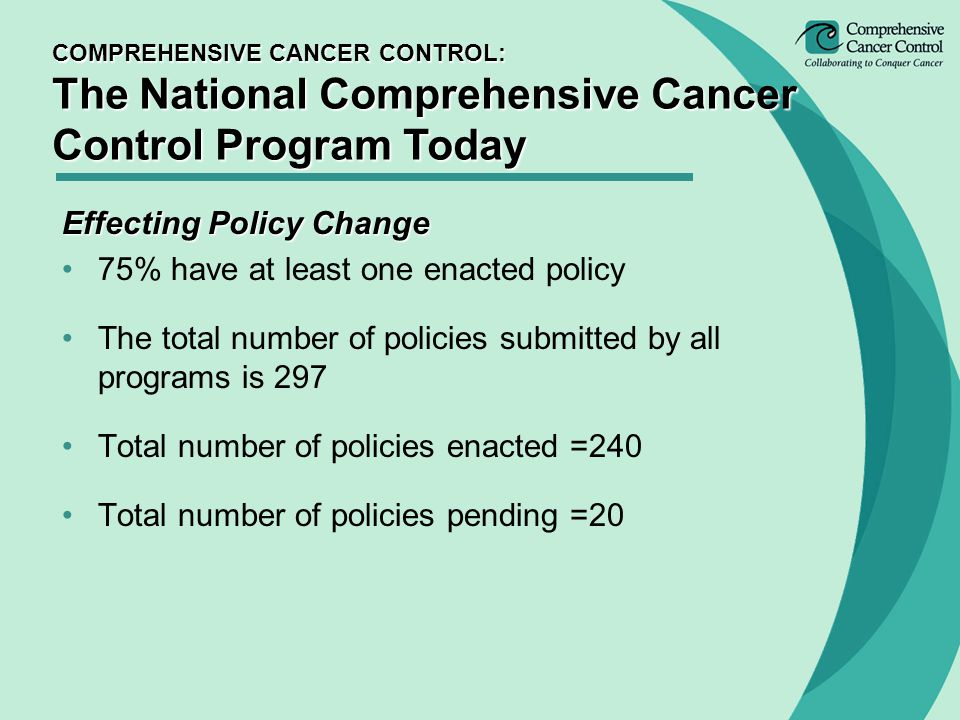 Effecting Policy Change 75% have at least one enacted policy The total number of policies submitted by all programs is 297 Total number of policies enacted =240 Total number of policies pending =20 COMPREHENSIVE CANCER CONTROL: The National Comprehensive Cancer Control Program Today
