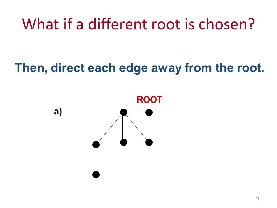What if a different root is chosen 10 a) ROOT Then, direct each edge away from the root.