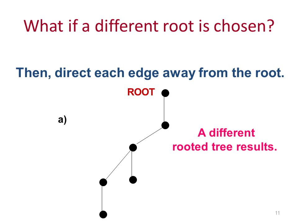 What if a different root is chosen. 11 a) ROOT Then, direct each edge away from the root.
