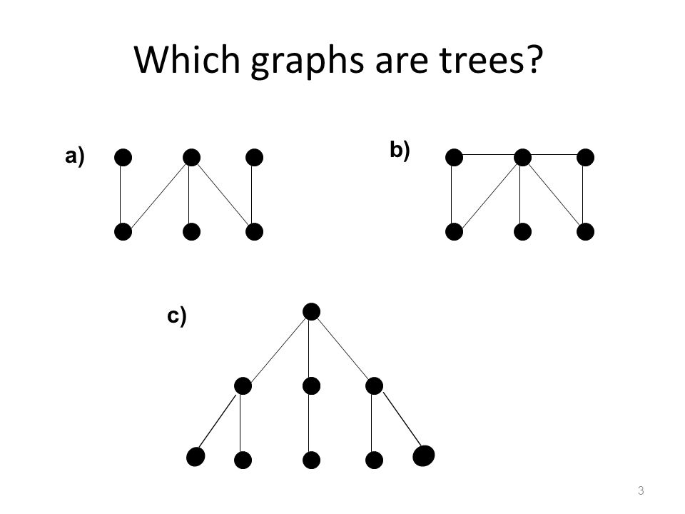 Which graphs are trees 3 a) b) c)