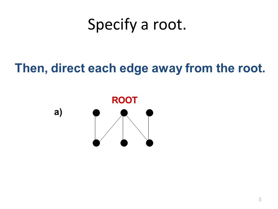 Specify a root. 5 a) ROOT Then, direct each edge away from the root.