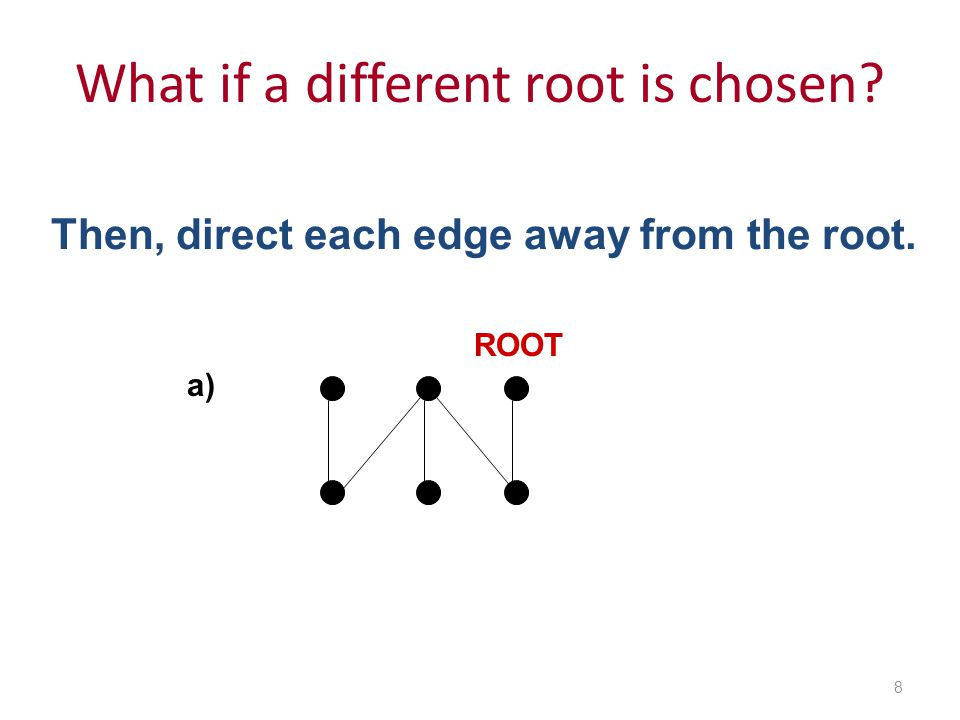 What if a different root is chosen 8 a) ROOT Then, direct each edge away from the root.