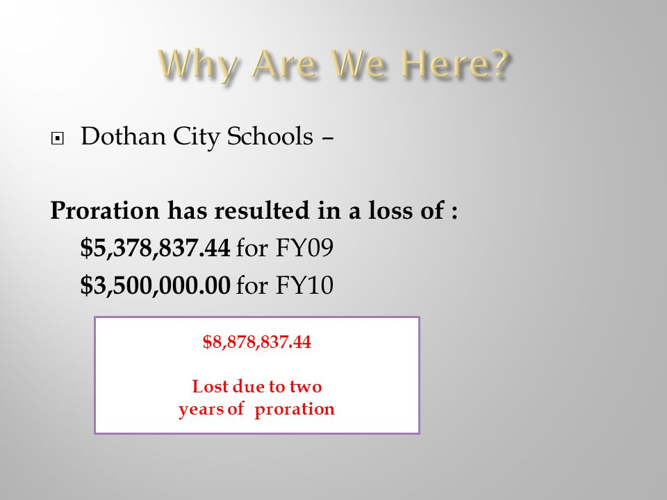  Dothan City Schools – Proration has resulted in a loss of : $5,378, for FY09 $3,500, for FY10 $8,878, Lost due to two years of proration