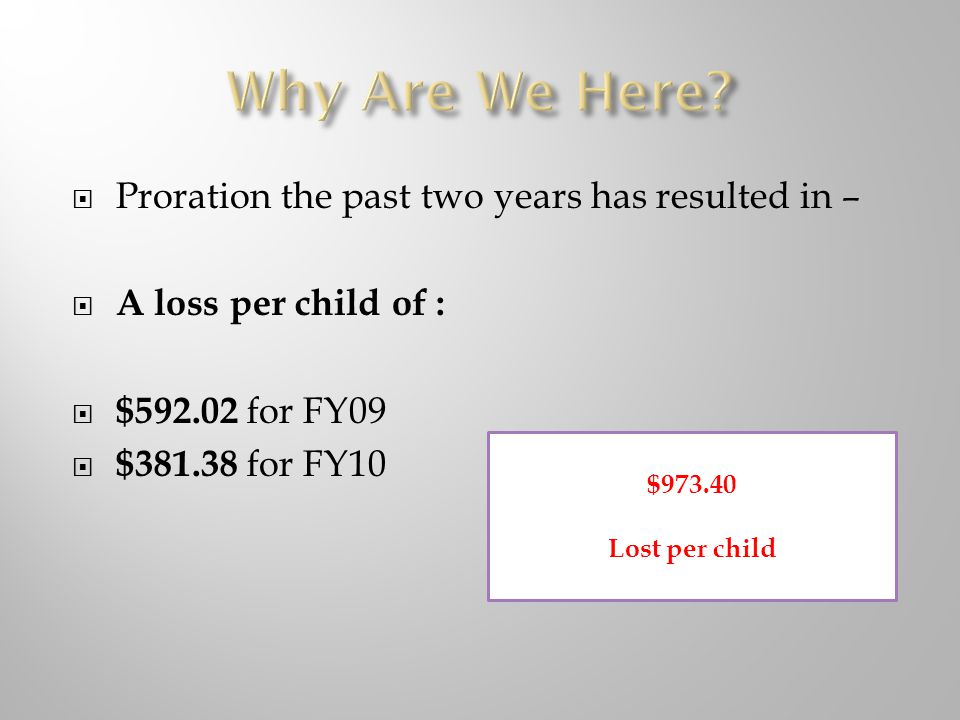  Proration the past two years has resulted in –  A loss per child of :  $ for FY09  $ for FY10 $ Lost per child
