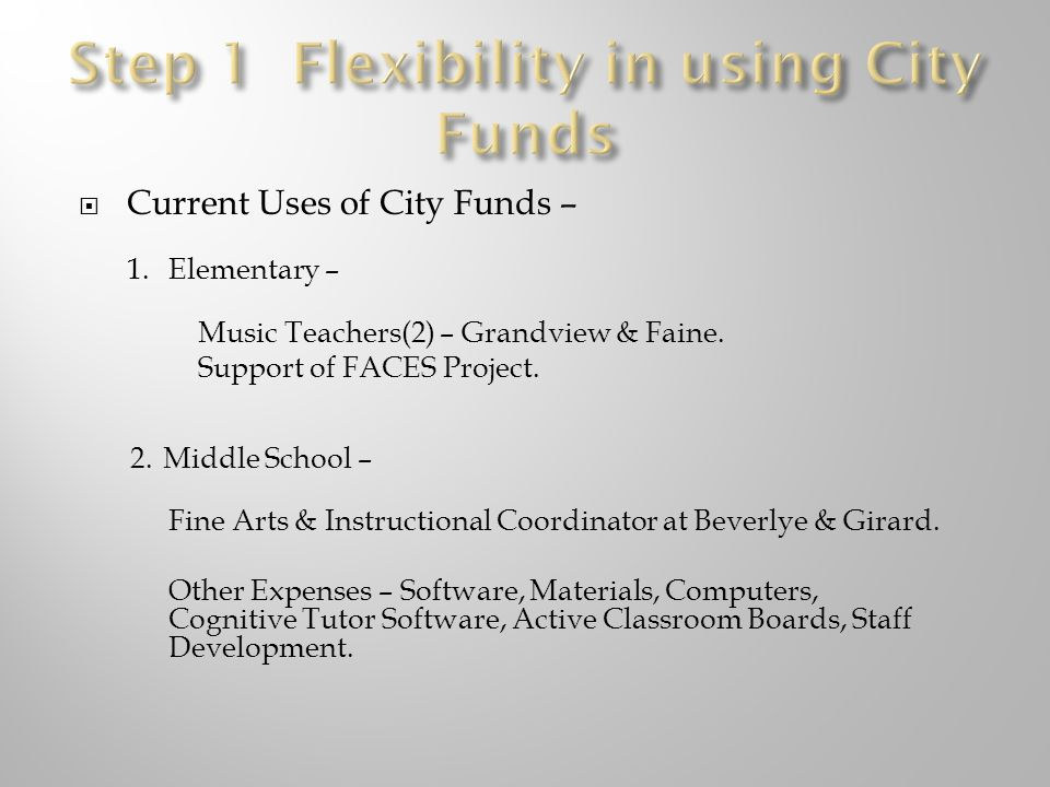  Current Uses of City Funds – 1.Elementary – Music Teachers(2) – Grandview & Faine.