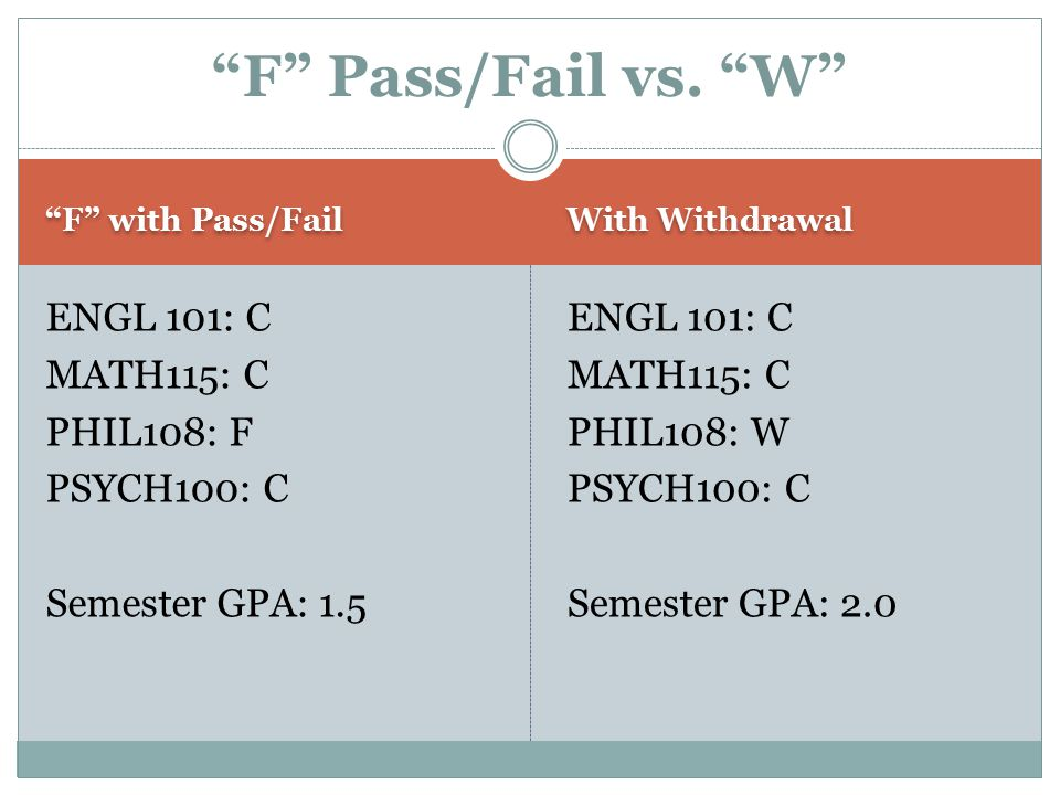 F with Pass/Fail With Withdrawal ENGL 101: C MATH115: C PHIL108: F PSYCH100: C Semester GPA: 1.5 ENGL 101: C MATH115: C PHIL108: W PSYCH100: C Semester GPA: 2.0 F Pass/Fail vs.