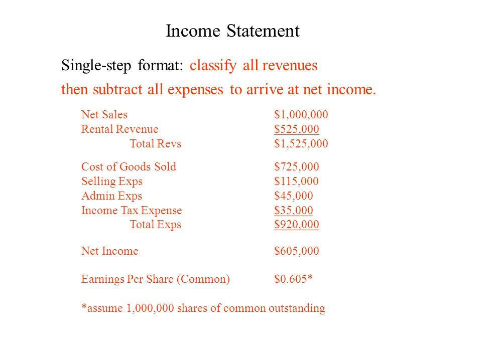 2 income statement
