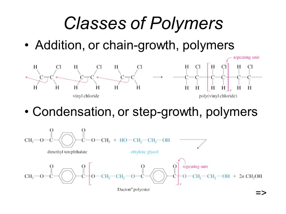 Classes of Polymers Addition, or chain-growth, polymers Condensation, or step-growth, polymers =>