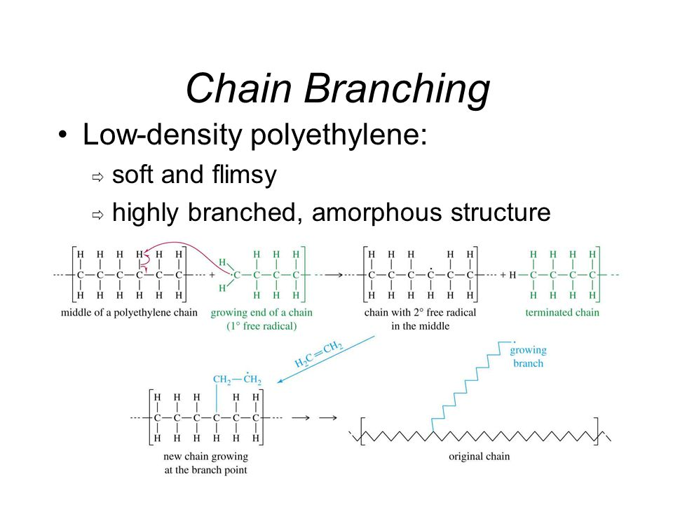 Chain Branching Low-density polyethylene:  soft and flimsy  highly branched, amorphous structure