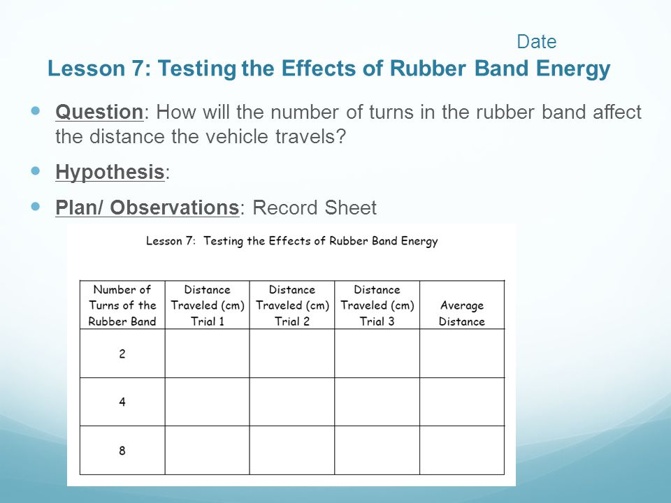 Rubber band effect dating