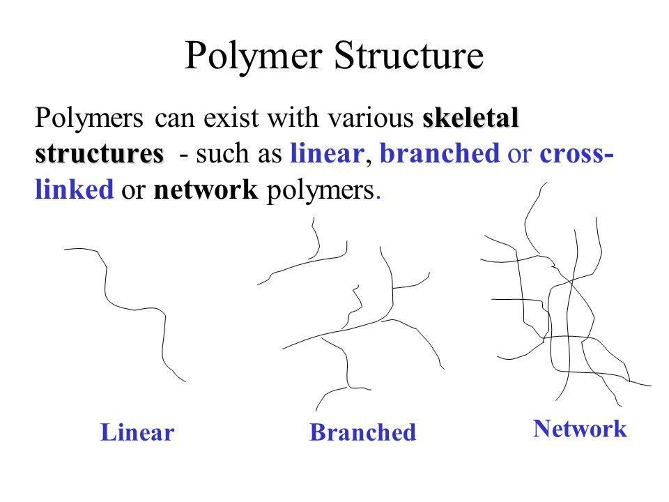 Biomass Fundamentals Module 6: Fundamental Principles of Polymer