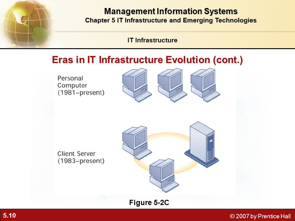 5.10 © 2007 by Prentice Hall Eras in IT Infrastructure Evolution (cont.) Figure 5-2C IT Infrastructure Management Information Systems Chapter 5 IT Infrastructure and Emerging Technologies