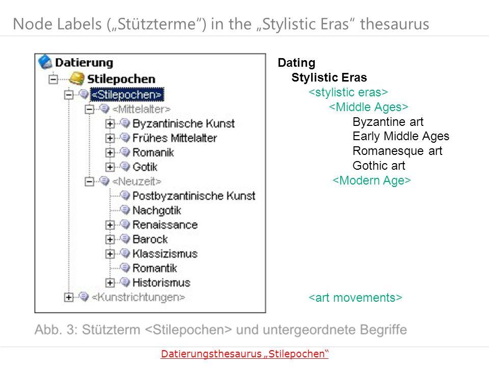 Online-Dating-Texte Etikette