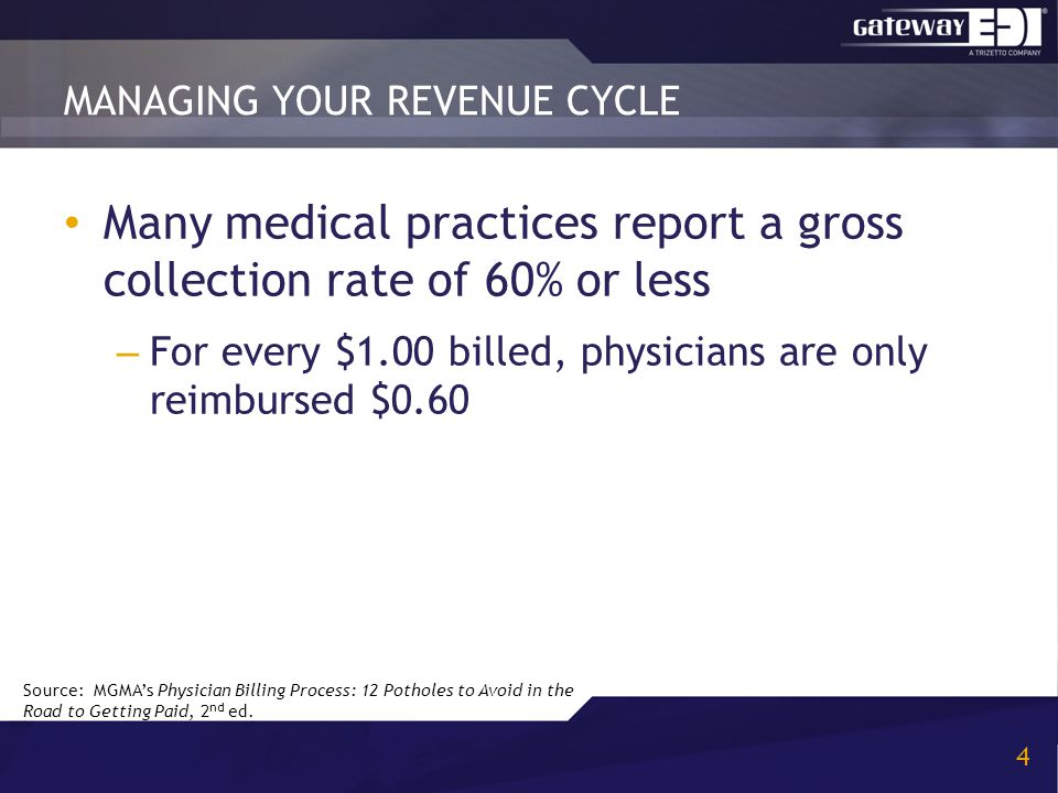 MANAGING YOUR REVENUE CYCLE 4 Source: MGMA's Physician Billing Process: 12 Potholes to Avoid in the Road to Getting Paid, 2 nd ed.