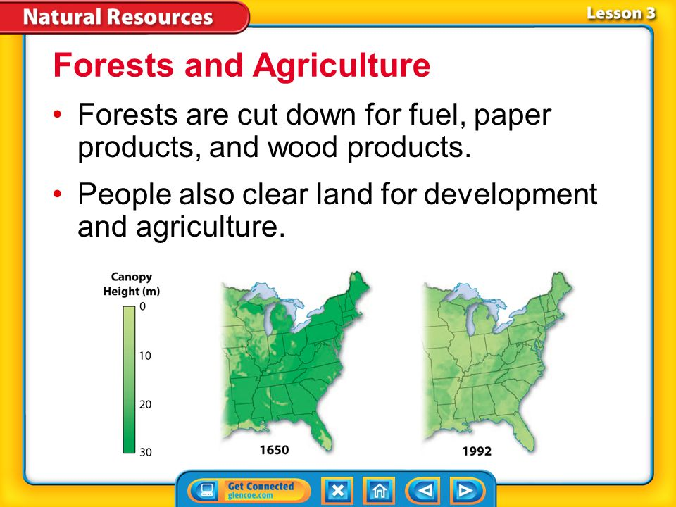 Lesson 3-1 Forests and grasslands make up the largest categories of U.S. land use.