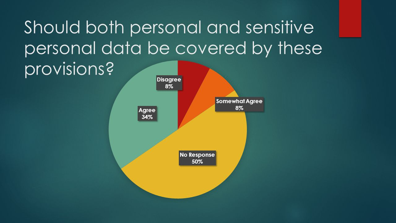 Should both personal and sensitive personal data be covered by these provisions
