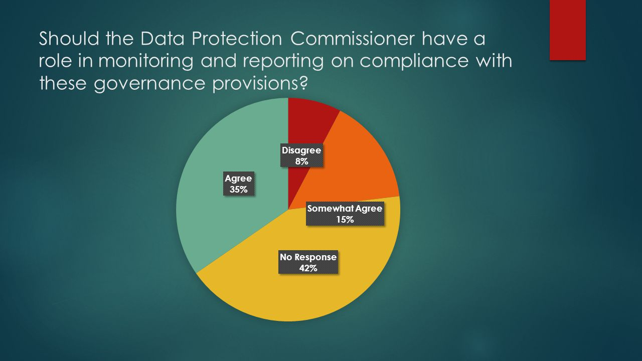 Should the Data Protection Commissioner have a role in monitoring and reporting on compliance with these governance provisions