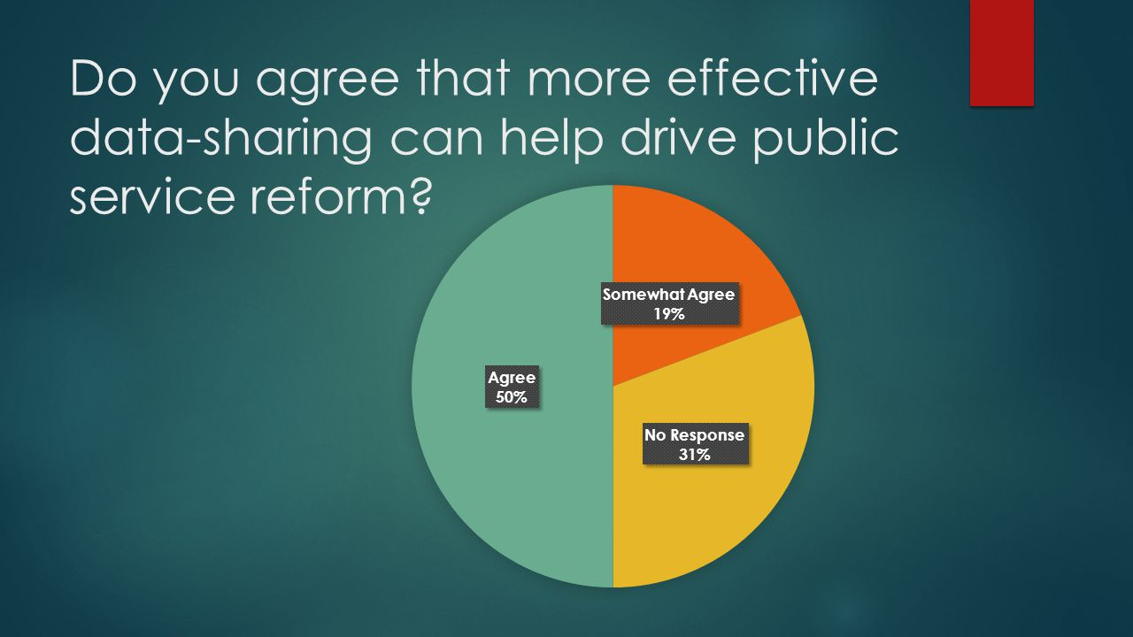 Do you agree that more effective data-sharing can help drive public service reform