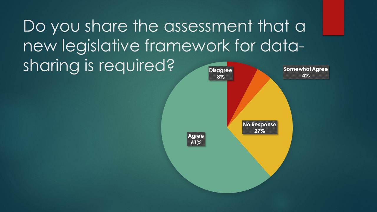 Do you share the assessment that a new legislative framework for data- sharing is required