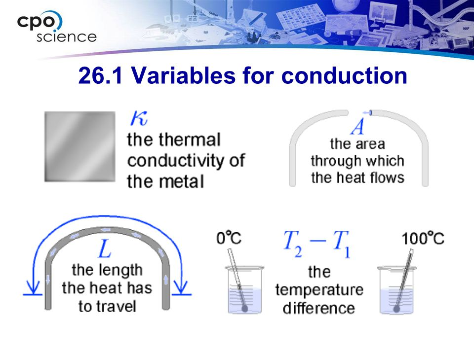 26.1 Variables for conduction