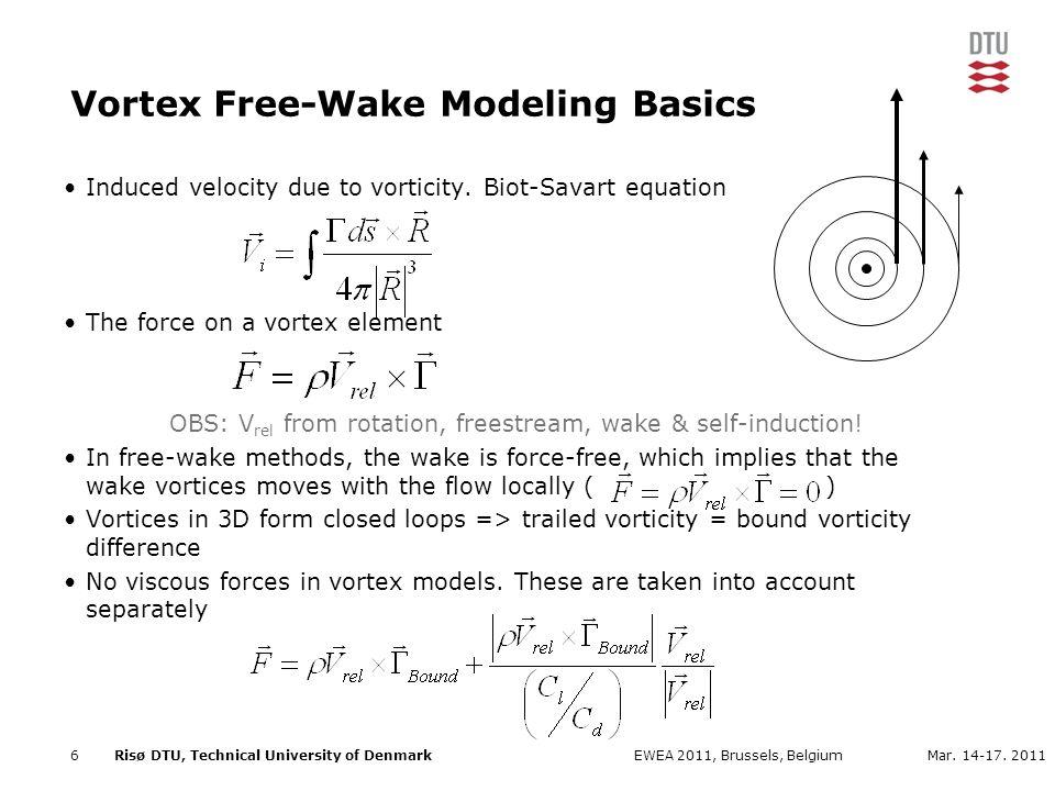 Vortex Account For Free