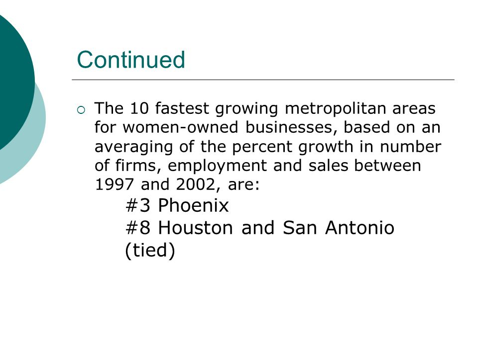 Continued  The 10 fastest growing metropolitan areas for women-owned businesses, based on an averaging of the percent growth in number of firms, employment and sales between 1997 and 2002, are: #3 Phoenix #8 Houston and San Antonio (tied)