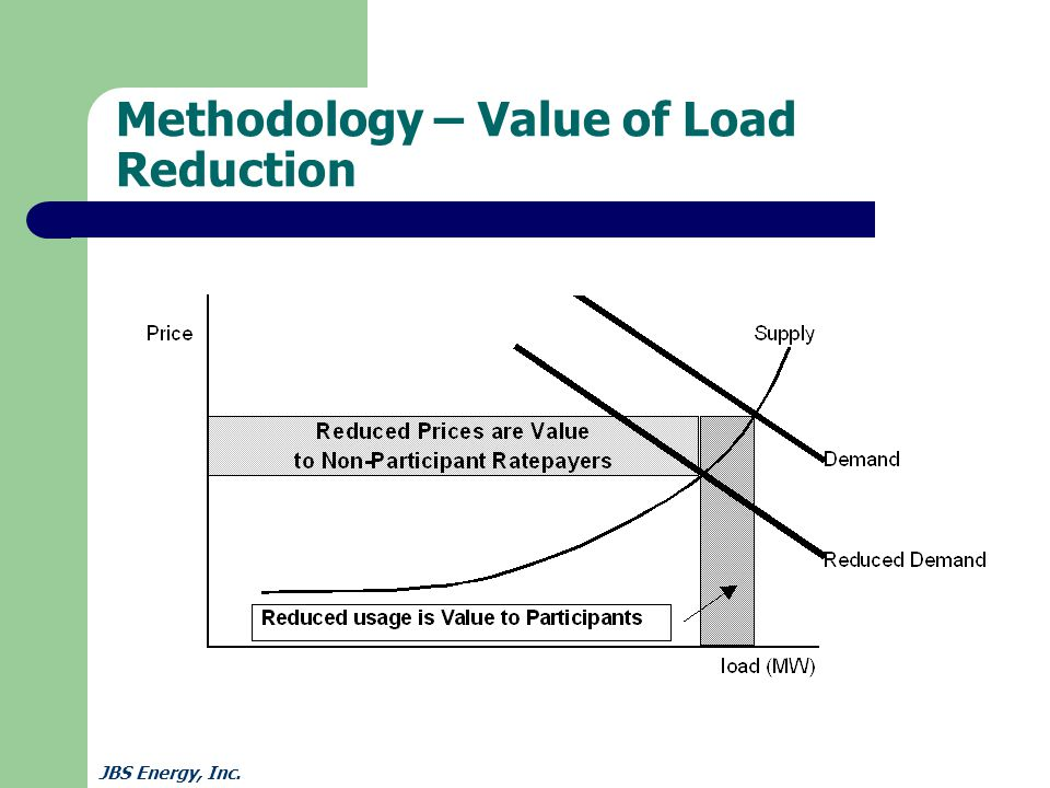 JBS Energy, Inc. Methodology – Value of Load Reduction
