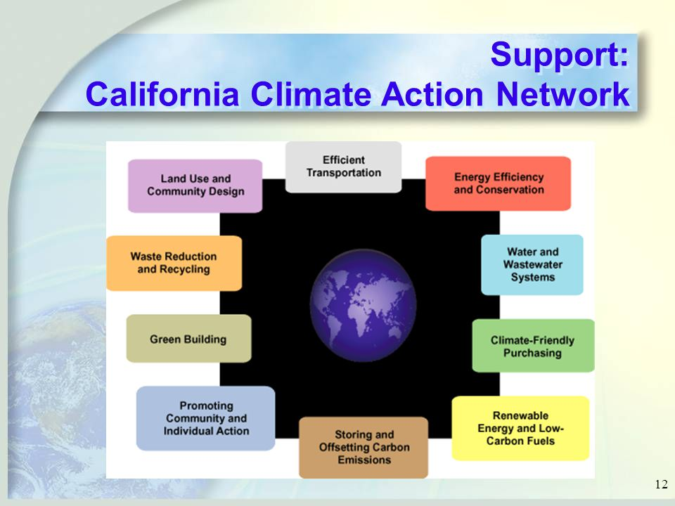 12 Support: California Climate Action Network